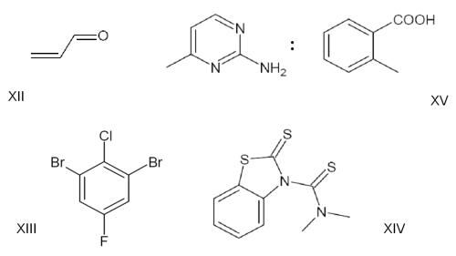 blind test compounds